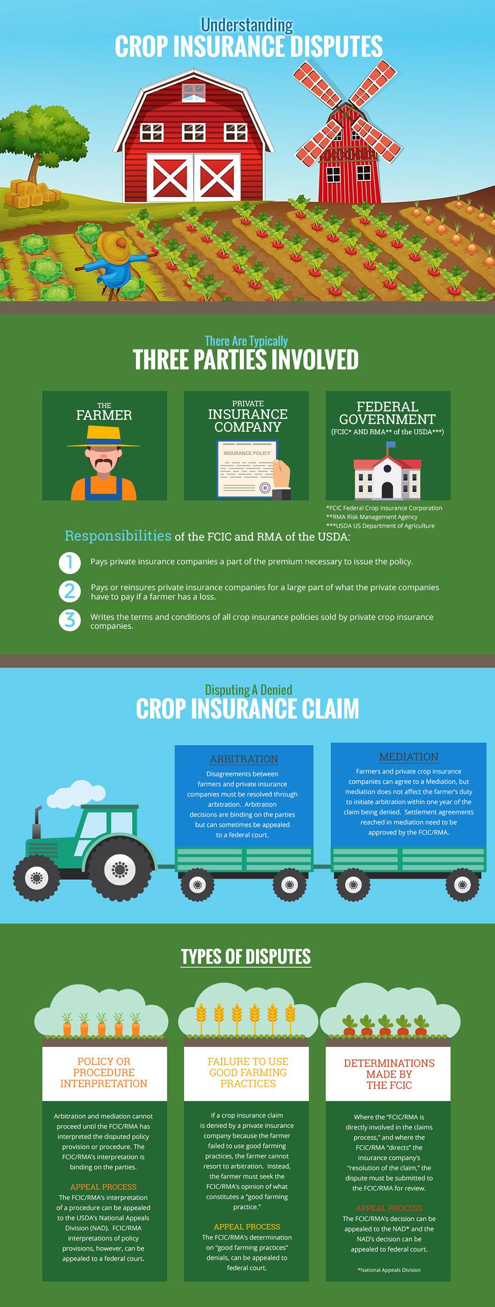 Crop Insurance Disputes Attorney